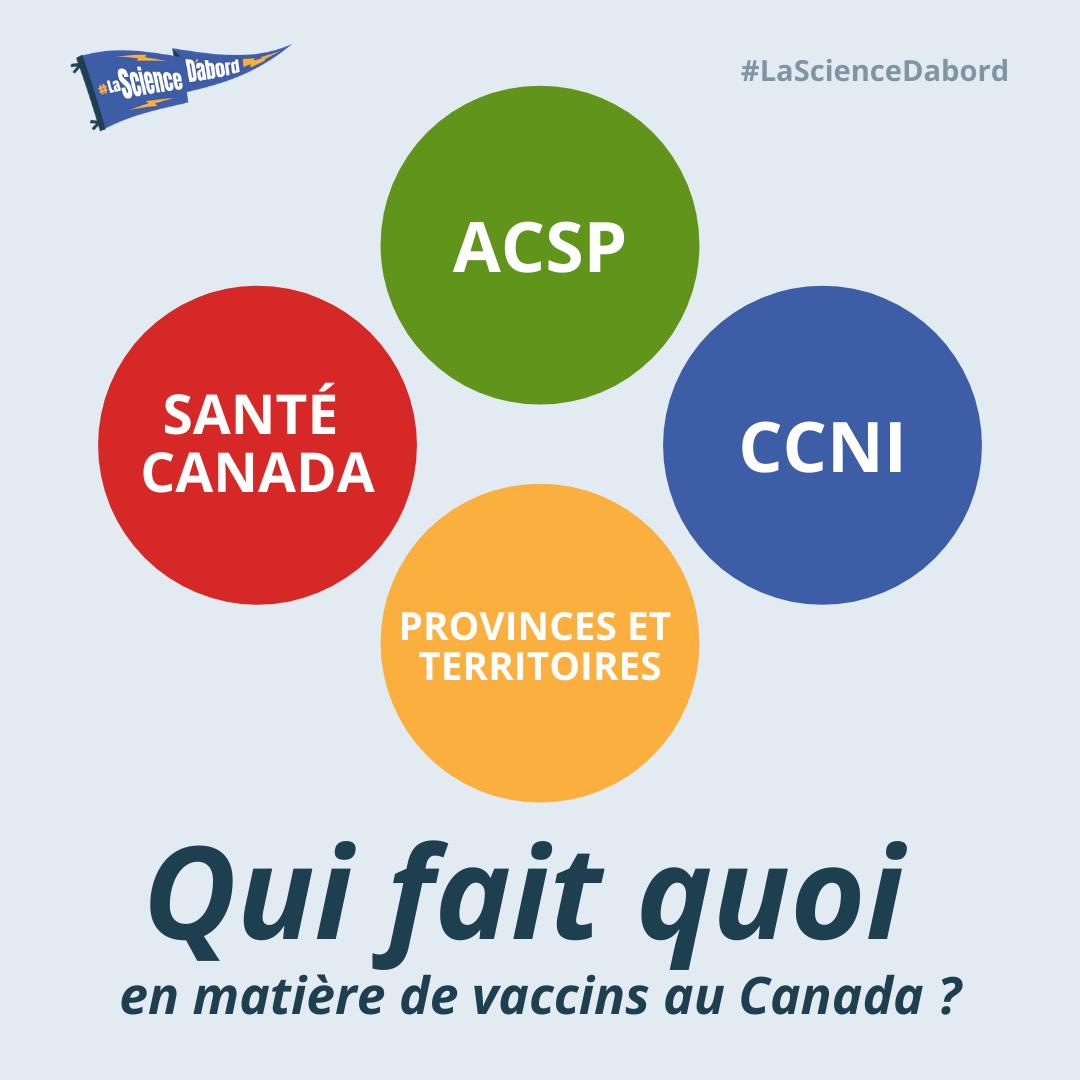 Qui fait quoi au Canada en matière de vaccins ?