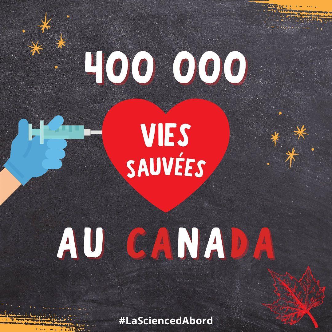 400 000 vies sauvées au Canada